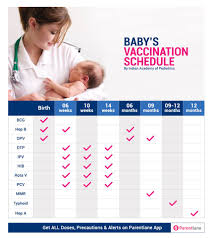 Child Immunisation Chart Vaccination Chart For Babies In India 2019