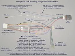 kenwood wiring color codes wiring diagrams best kenwood stereo wiring harness wiring library auto wiring color code chart kenwood wiring color codes