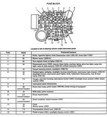 jeep cherokee fuse box wiring diagrams