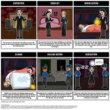 best pd class fall edgar allen poe images on  teach students the tell tale heart by edgar allan poe tell tale heart story lesson plan has questions plot diagram twist analysis literary conflict