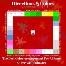Complete Vastu Colors Guide To Choose The Best Color