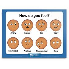 Emotion Chart For Kids Resource How Do You Feel Chart Conscious Discipline