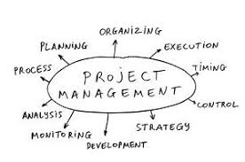 project management goals exploratory essay sample recession proof project management goals