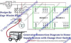 diy 220v wiring wiring diagram 220v generator plug wiring diagram wiring diagram colors schematic