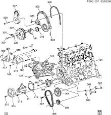 chevy engine parts diagram pictures to pin pinsdaddy chevy