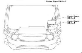 toyota fj cruiser fuse box diagram  fuse diagram toyota fj cruiser fuse box diagram