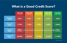 Search, compare, and apply for a us bank credit card. 4 Credit Card Myths You Should Stop Believing