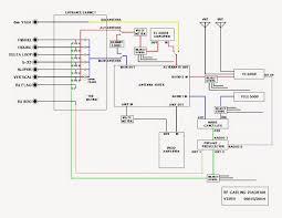 radio wiring harness diagram on radio images free download wiring Sony Wiring Harness Diagram radio wiring harness diagram 6 car stereo wiring color codes sony car stereo wiring colors sony xplod wiring harness diagram