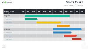 Gantt Chart Ppt Download Gantt Charts And Project Timelines For Powerpoint