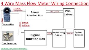 4 wire connector diagram wiring diagram mega 4 wire connector diagram wiring diagram for you 4 wire transmitter connection diagram 4 wire connection