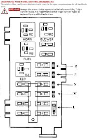 1993 ford mustang gt fuse box diagram wiring diagram and fuse 1992 Mustang Wiring Diagram wiring diagram images database amornsak co inside 1993 ford mustang gt fuse box diagram, image size 694 x 1090 px 1993 mustang wiring diagram