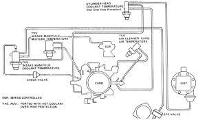 mustang clutch diagram as well on vacuum diagram 1969 mustang 302 4v 1970 ford 302 engine diagram wiring diagram technic 1969 ford mustang 302 vacuum diagram furthermore 1970