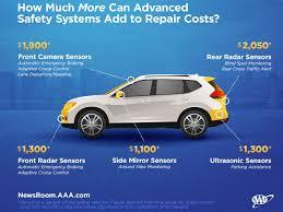 ilration illuminating various adas repair costs on a car