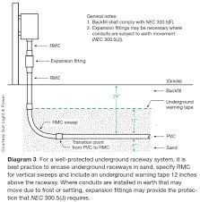 raceway selection and installation for pv systems part 2 Conduit Wiring Diagram diagram 3 well protected underground raceway system electrical conduit wiring diagram