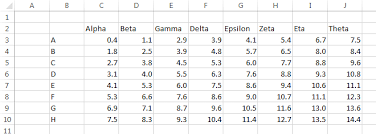 Intelligent Charting Intelligent Excel 2013 Xy Charts Peltier Tech Blog