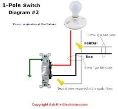 single pole switch diagram  single pole switch diagram 2 shows the power source starting at the fixture box singlepoleswitchdiagram2