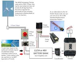 53 new wind turbine circuit diagram mommynotesblogs wind turbine stator wiring diagram wind turbine circuit diagram luxury fantastic wind turbine wiring diagram electrical circuit