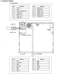 alpine deck wiring diagram alpine printable wiring diagram e30 oem radio cd changer pin diagram needed bmw cca forum source