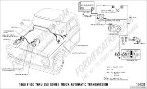 ford neutral safety switch wiring solidfonts e40d neutral safety switch wiring diagram auto