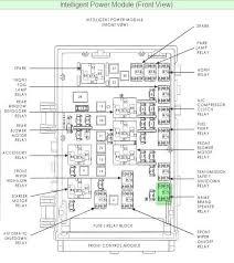 fuse box diagram 2007 dodge grand caravan wiring diagram and 2005 dodge grand caravan fuse box fuse box diagram 2007 dodge grand caravan wiring diagram and fuse chrysler 300 radio box 2007 chrysler 300 radio fuse diagram