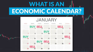The Importance Of An Economic Calendar For Day Trading Economic Calendar Trading Terms YouTube 3