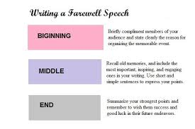 Retirement Speech Example Awesome How To Write A Farewell Speech For Graduating College Seniors