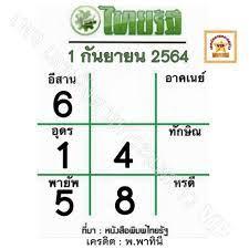 หวยไทยรัฐ 16/9/64 ล่าสุด เลขเด็ดไทยรัฐ หวยหนังสือพิมพ์ อัพเดทรวดเร็ว