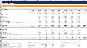Make Vs Buy Template Financial Model Templates Download Over 200 Free Excel Templates