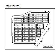 audi a4 fuse box diagram awesome fuse box audi a6 c5 diagram tutorial Layout for 1998 Audi A6 Quattro Fuse Panel at 2001 Audi A6 Fuse Box Diagram