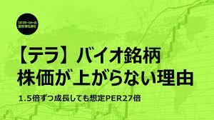 ナノ キャリア 株価