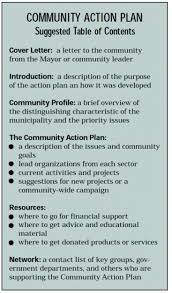 Community Action Plan | Sswm