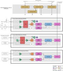 plc block diagram the wiring diagram block diagram of dcs wiring diagram block diagram
