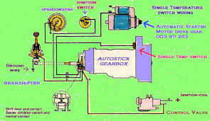 new autostick owner 68 wiring diagram for the control valve and wires to the atf sensors to the dash light