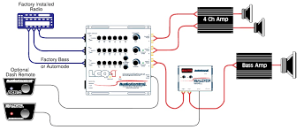 car application diagrams audiocontrol wiring diagram of a circuit car application diagrams