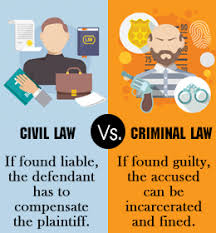 common law vs civil law co common