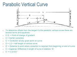 vertical curve equations jennarocca