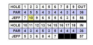 Competitions Callaway Scoring Miclub Help
