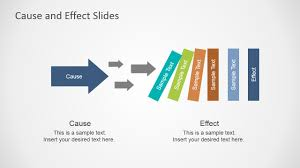 cause effect powerpoint template slidemodel  cause multiple effects slide for powerpoint