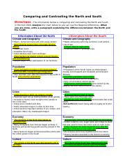 North And South Comparison Chart Comparing And Contrasting