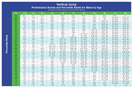 Test Page Epic Athletic Performance Inc