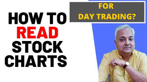 How To Read Stock Charts For Day Trading How To Read Stock Charts For Day Trading