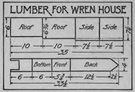 wren bird house plans. Jenny Wren Bird House Plans