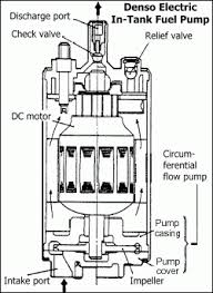 fuel pump upgrade guide mkiv com fuel pump diagram 1997 jeep cherokee at Fuel Pump Diagram