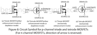 Mosfet Types Of Mosfet Circuit Symbol Engineering Projects