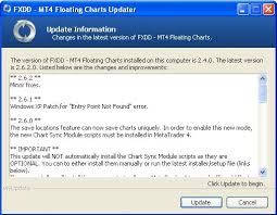 Floating Chart Mt4 Fxdd Mt4 Floating Charts 2 1 Download Free Runner Exe
