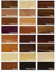 dark wood floor sample. Elegant Wood Floor Samples Madeiras Naturais  Pinterest Stains Dark Wood Floor Sample A