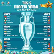 StarTimes - UEFA EURO 2020 final tournament draw results...