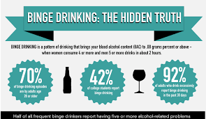 pros and cons of lowering the drinking age hrfnd pros and cons of lowering the drinking age