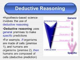 Deductive hypothesis, Homework Service