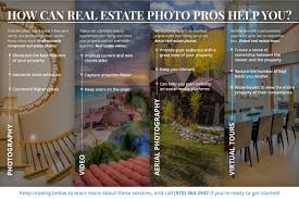 Denver Real Estate Photography Invest In Professional Photography